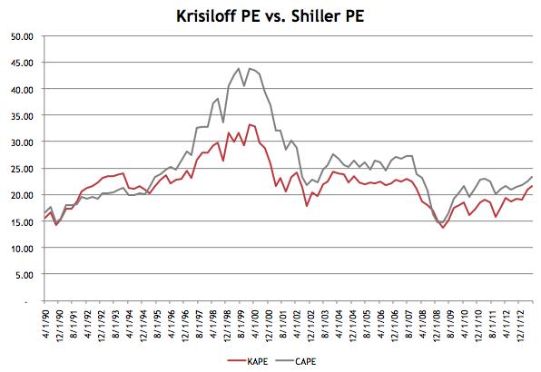 Krisiloff PE Hottest Links